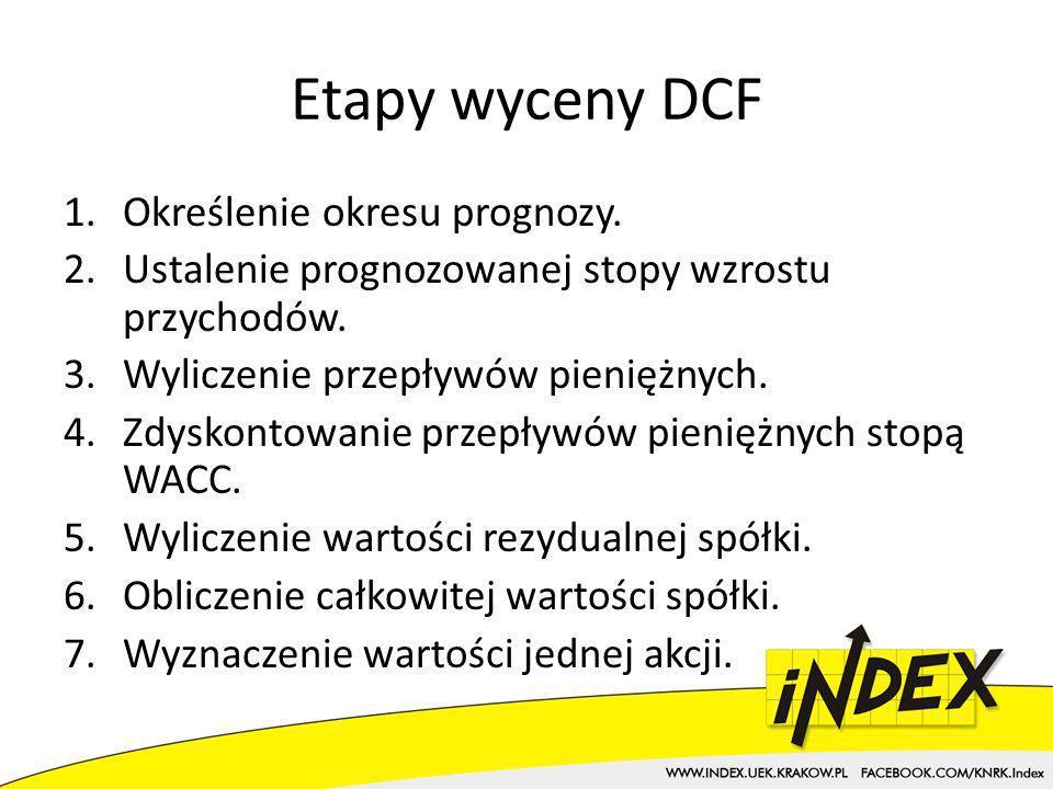 Etapy wyceny DCF Określenie okresu prognozy.