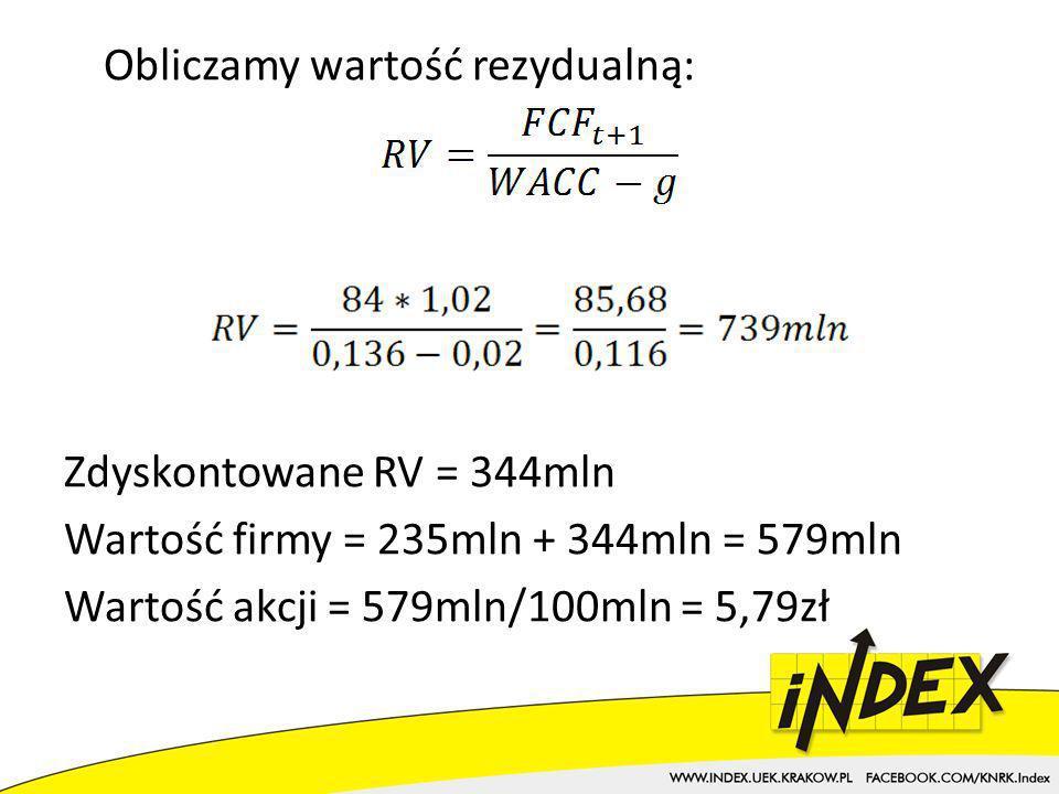 Obliczamy wartość rezydualną: Zdyskontowane RV = 344mln Wartość firmy = 235mln + 344mln = 579mln Wartość akcji = 579mln/100mln = 5,79zł