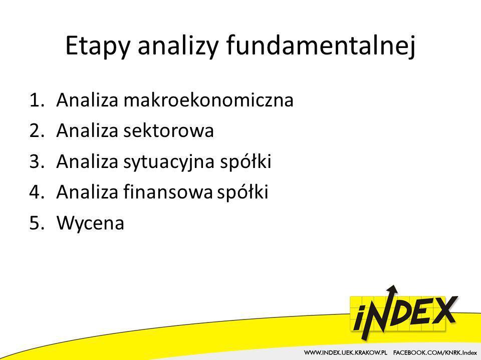 Etapy analizy fundamentalnej