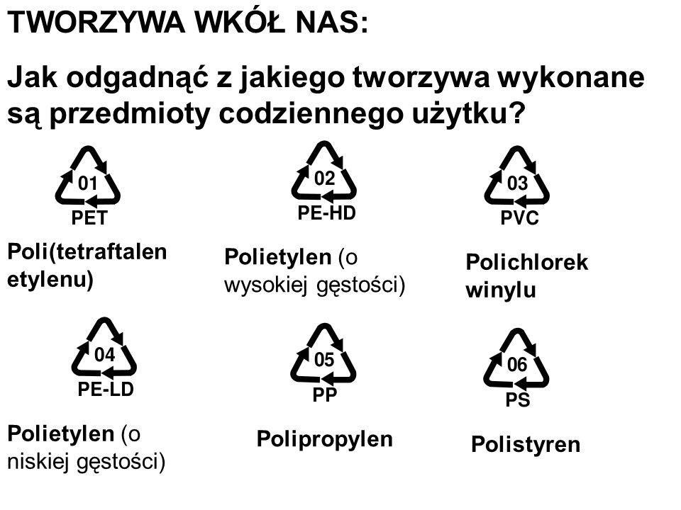 TWORZYWA WKÓŁ NAS: Jak odgadnąć z jakiego tworzywa wykonane są przedmioty codziennego użytku Poli(tetraftalen etylenu)