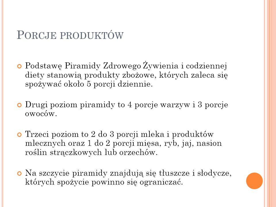Porcje produktów