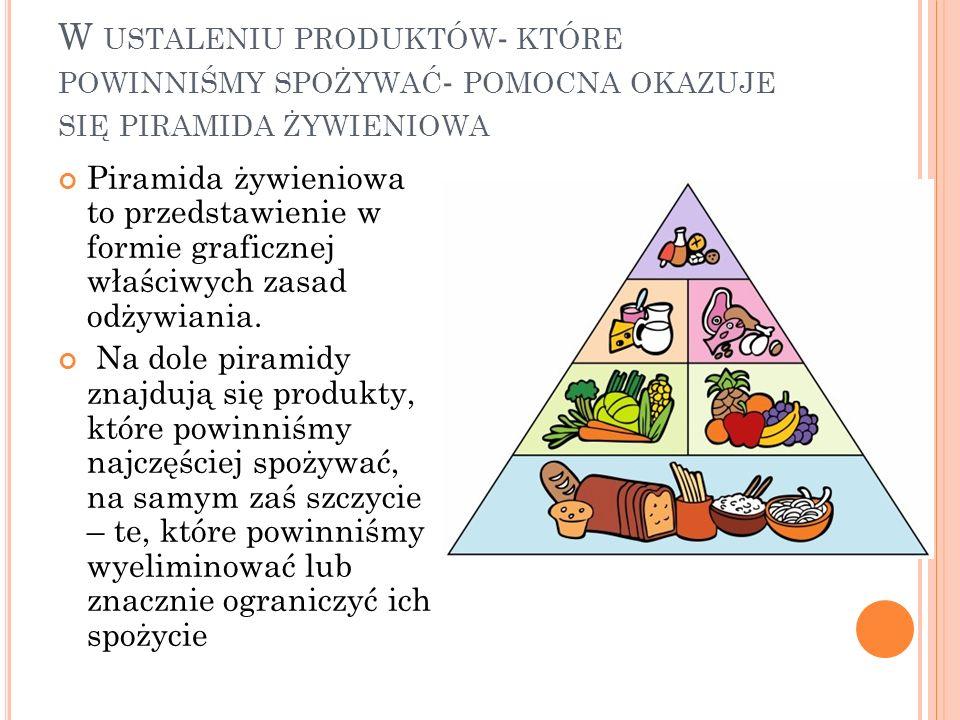 W ustaleniu produktów- które powinniśmy spożywać- pomocna okazuje się piramida żywieniowa