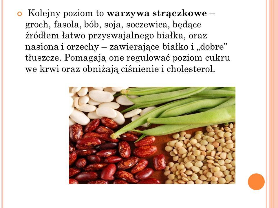 """Kolejny poziom to warzywa strączkowe – groch, fasola, bób, soja, soczewica, będące źródłem łatwo przyswajalnego białka, oraz nasiona i orzechy – zawierające białko i """"dobre tłuszcze."""