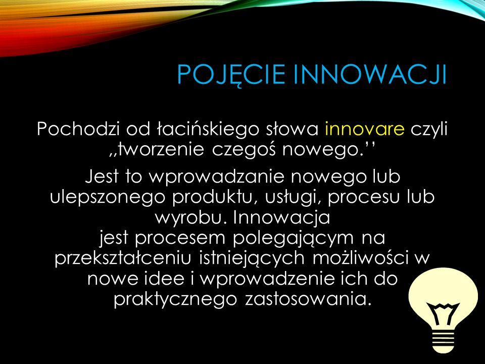 Pojęcie innowacji