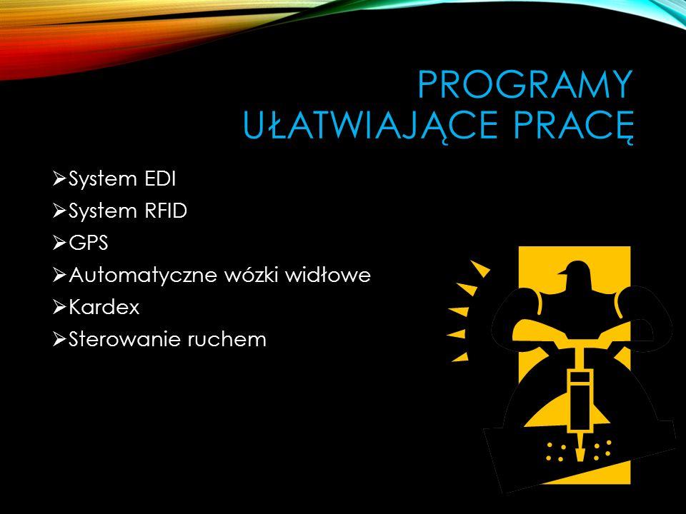 Programy ułatwiające pracę
