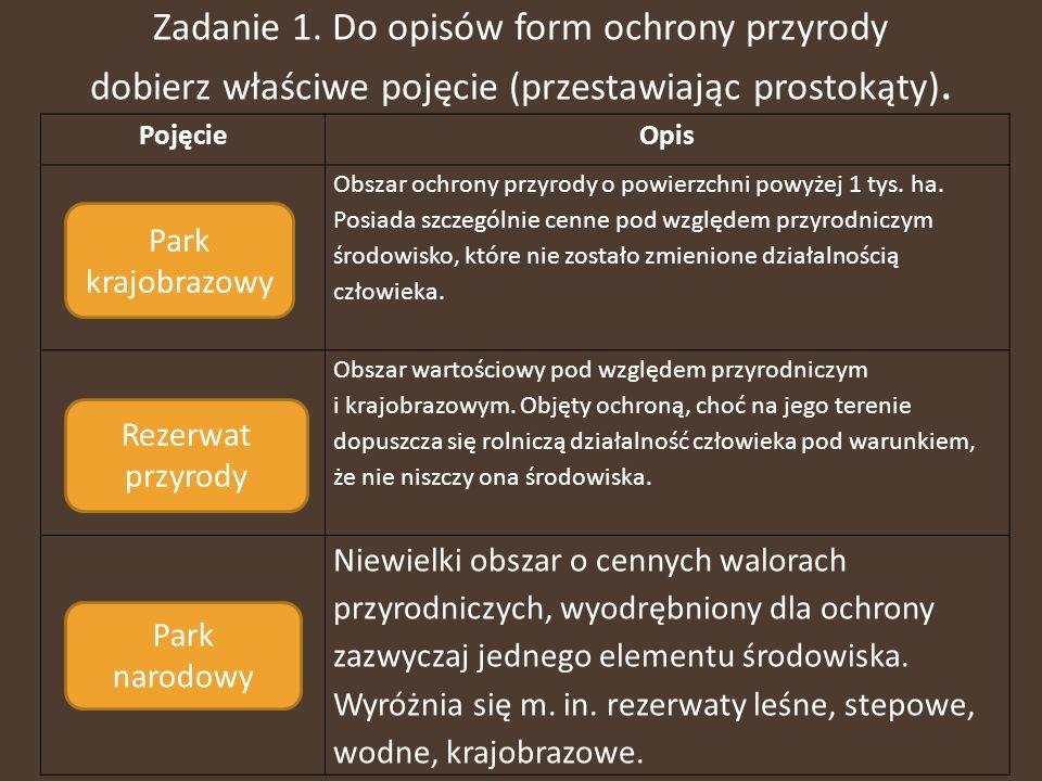 Zadanie 1. Do opisów form ochrony przyrody dobierz właściwe pojęcie (przestawiając prostokąty).