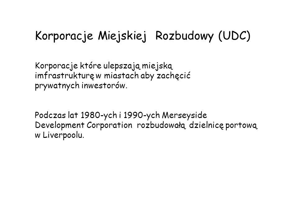 Korporacje Miejskiej Rozbudowy (UDC)