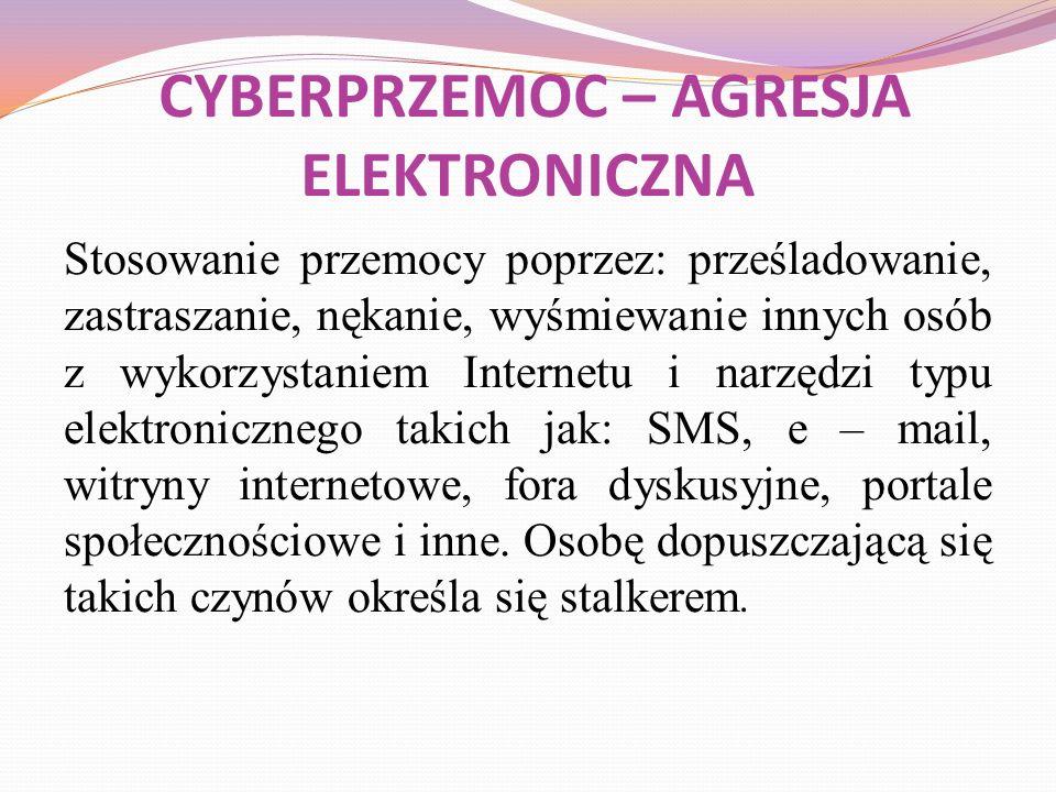 CYBERPRZEMOC – AGRESJA ELEKTRONICZNA
