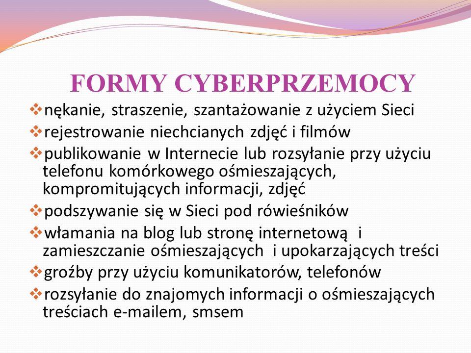 FORMY CYBERPRZEMOCY nękanie, straszenie, szantażowanie z użyciem Sieci