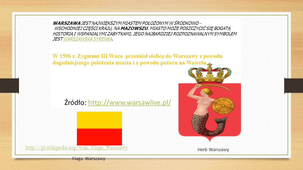 Źródło: http://www.warsawlive.pl/