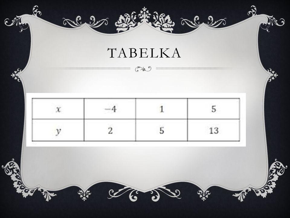 Tabelka