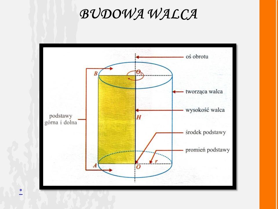 BUDOWA WALCA *
