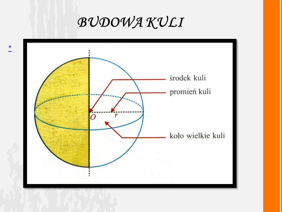 BUDOWA KULI *