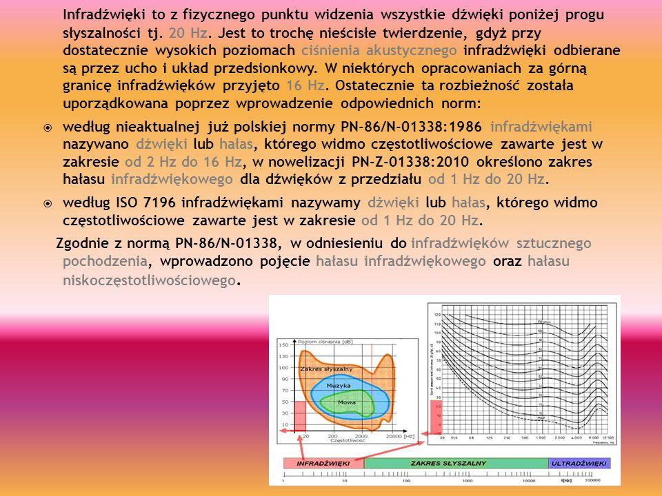 Infradźwięki to z fizycznego punktu widzenia wszystkie dźwięki poniżej progu słyszalności tj. 20 Hz. Jest to trochę nieścisłe twierdzenie, gdyż przy dostatecznie wysokich poziomach ciśnienia akustycznego infradźwięki odbierane są przez ucho i układ przedsionkowy. W niektórych opracowaniach za górną granicę infradźwięków przyjęto 16 Hz. Ostatecznie ta rozbieżność została uporządkowana poprzez wprowadzenie odpowiednich norm:
