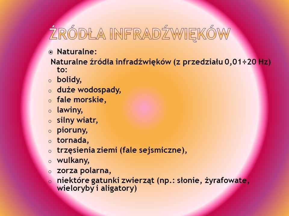 Źródła infradźwięków Naturalne: