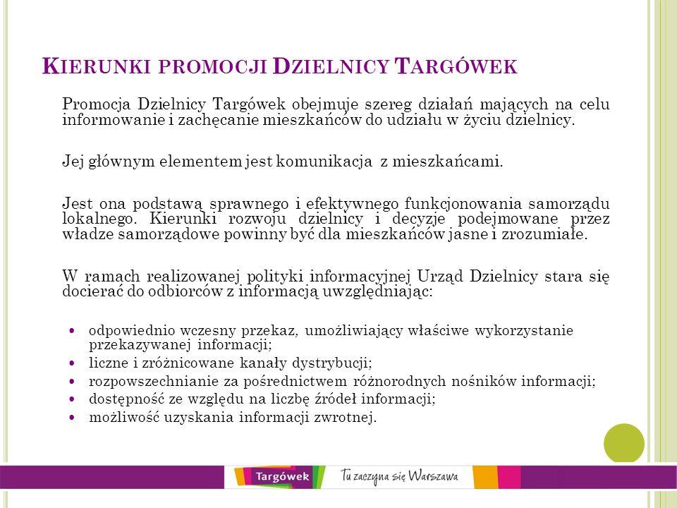 Kierunki promocji Dzielnicy Targówek