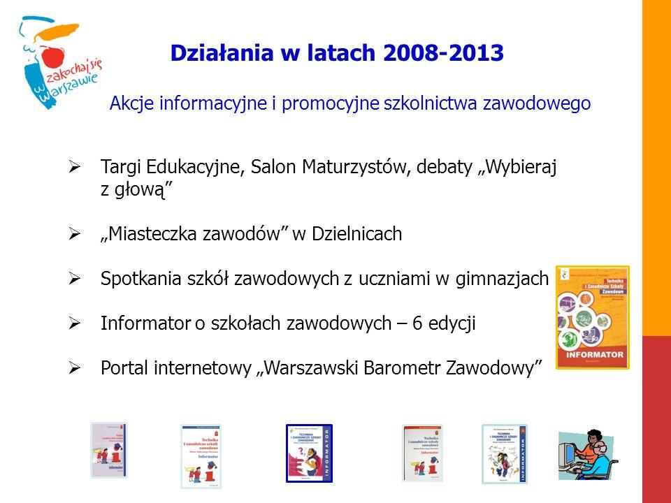 Działania w latach 2008-2013 Akcje informacyjne i promocyjne szkolnictwa zawodowego.
