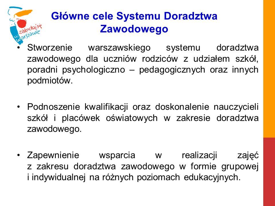 Główne cele Systemu Doradztwa Zawodowego