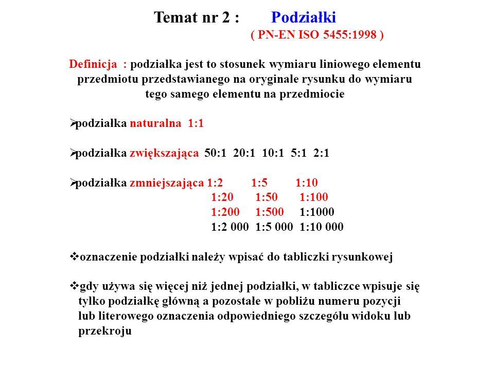 Temat nr 2 : Podziałki ( PN-EN ISO 5455:1998 )
