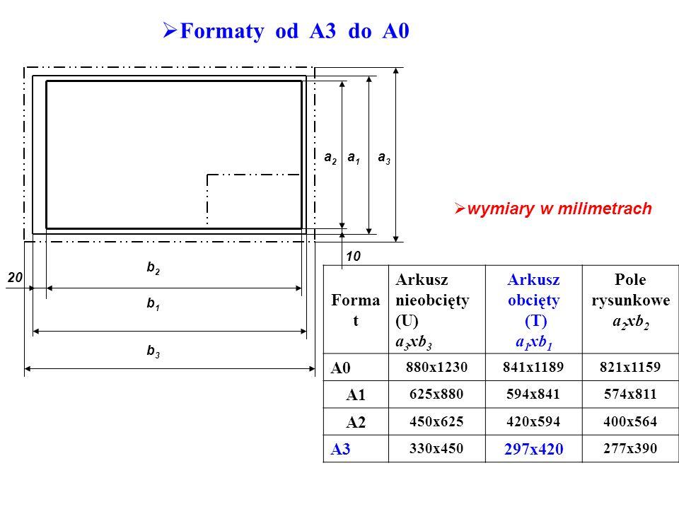 Formaty od A3 do A0 wymiary w milimetrach Format Arkusz nieobcięty (U)
