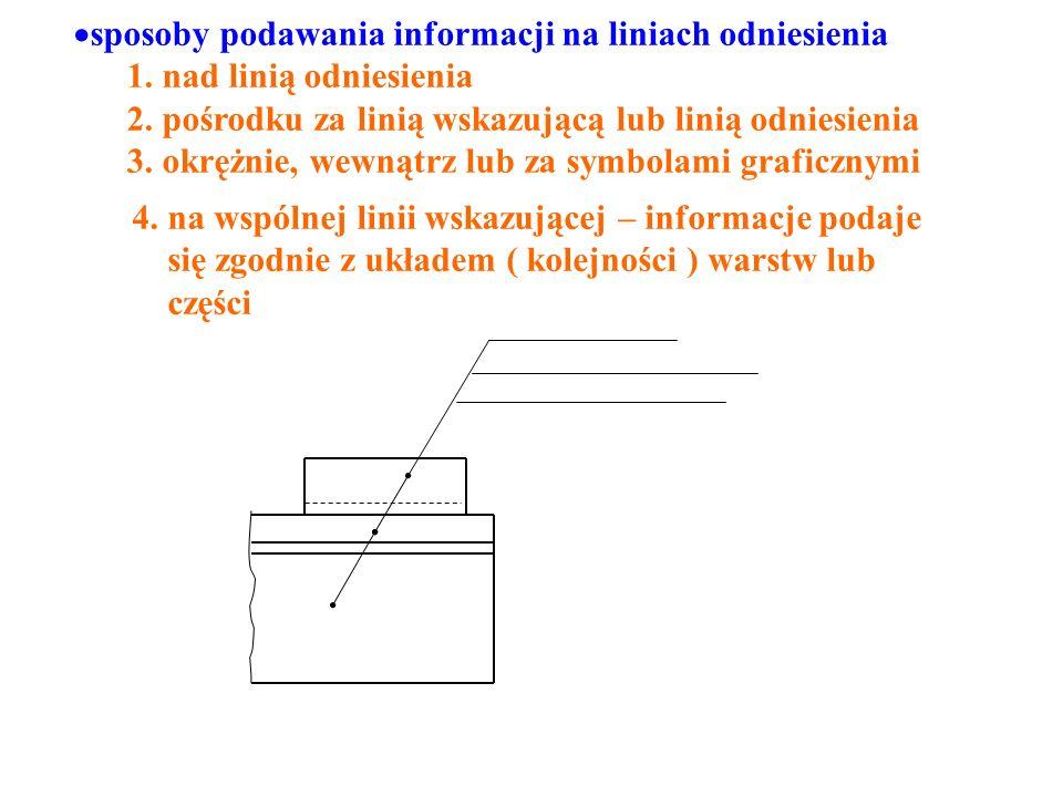 sposoby podawania informacji na liniach odniesienia