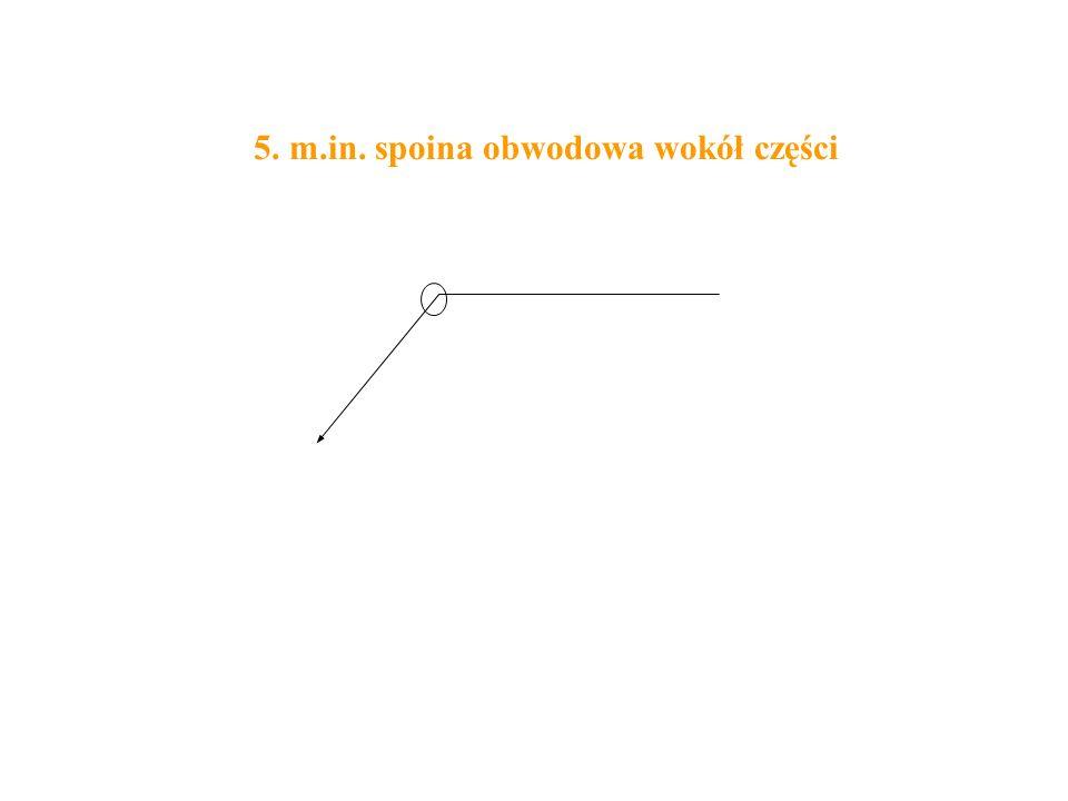 5. m.in. spoina obwodowa wokół części