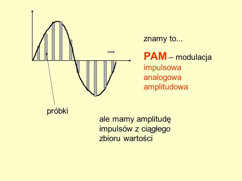 PAM – modulacja impulsowa analogowa amplitudowa