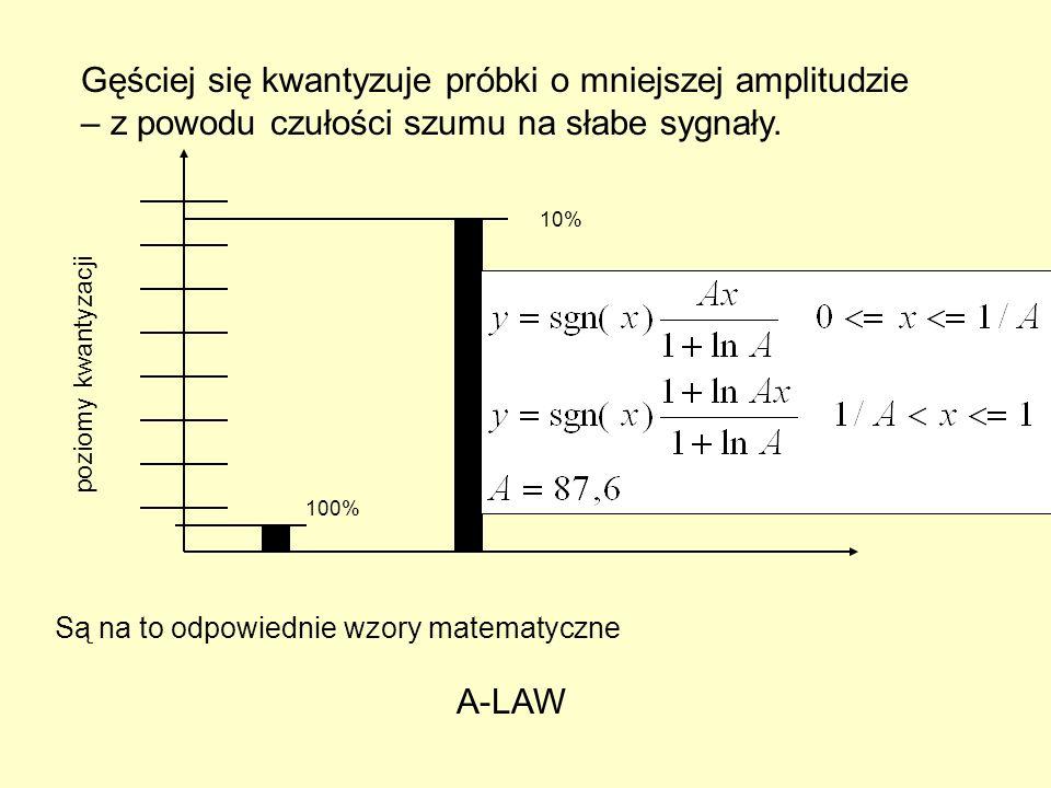 Gęściej się kwantyzuje próbki o mniejszej amplitudzie – z powodu czułości szumu na słabe sygnały.