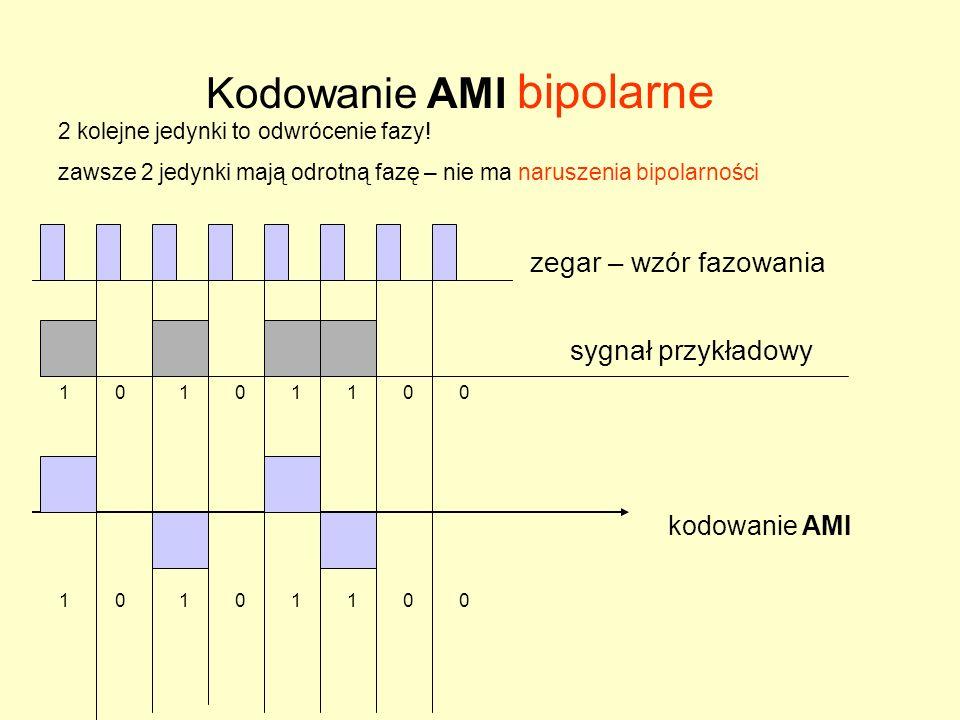 Kodowanie AMI bipolarne
