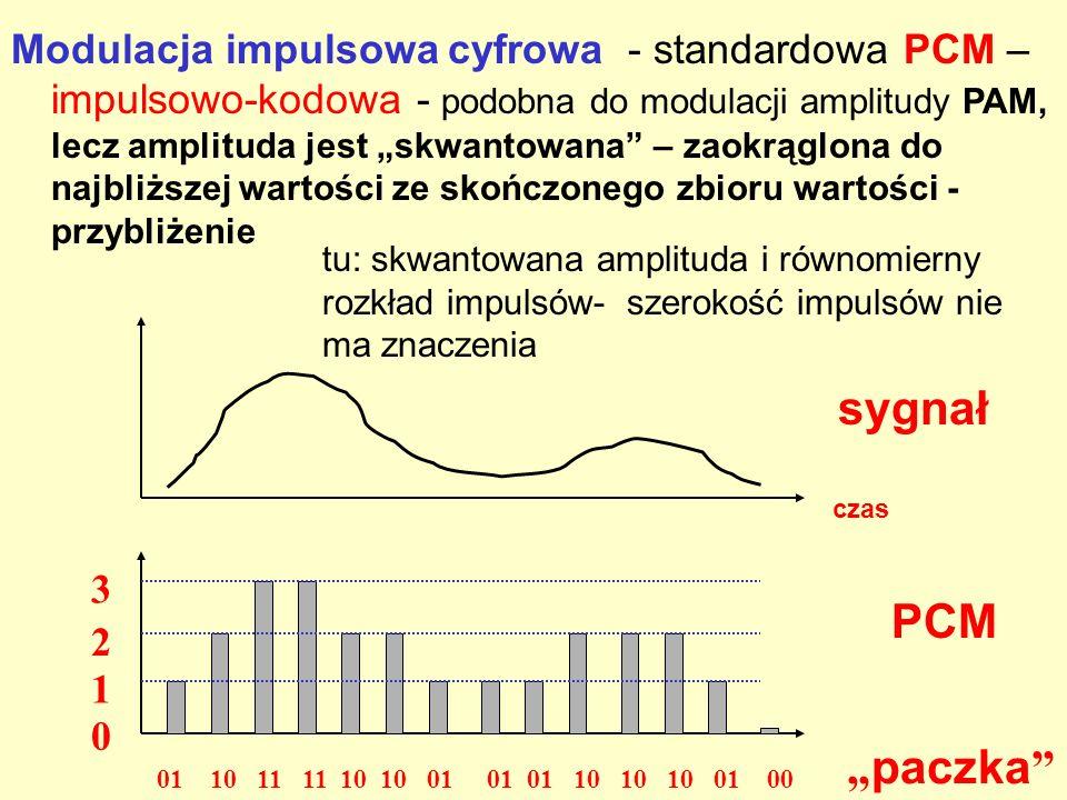 """Modulacja impulsowa cyfrowa - standardowa PCM – impulsowo-kodowa - podobna do modulacji amplitudy PAM, lecz amplituda jest """"skwantowana – zaokrąglona do najbliższej wartości ze skończonego zbioru wartości - przybliżenie"""