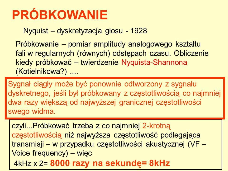 PRÓBKOWANIE Nyquist – dyskretyzacja głosu - 1928