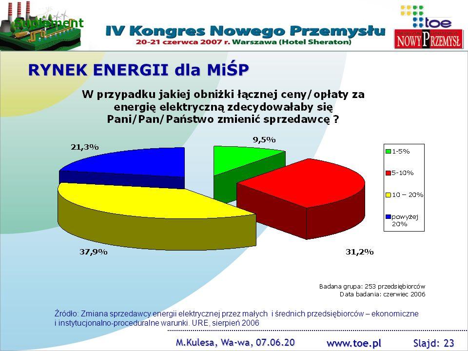 RYNEK ENERGII dla MiŚP Suplement M.Kulesa, Wa-wa, 07.06.20