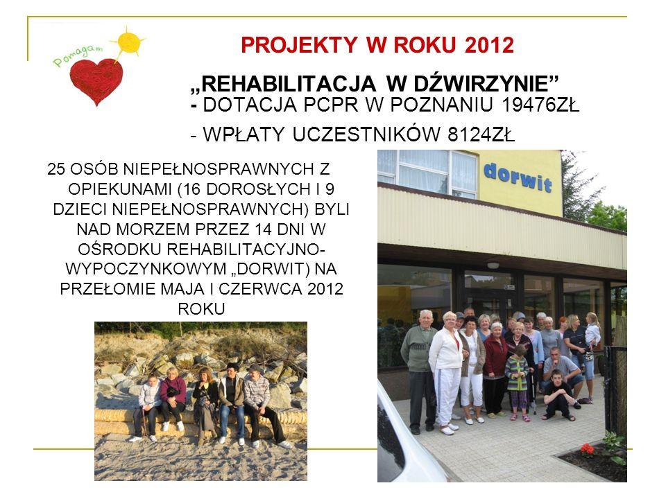 """PROJEKTY W ROKU 2012""""REHABILITACJA W DŹWIRZYNIE - DOTACJA PCPR W POZNANIU 19476ZŁ - WPŁATY UCZESTNIKÓW 8124ZŁ."""