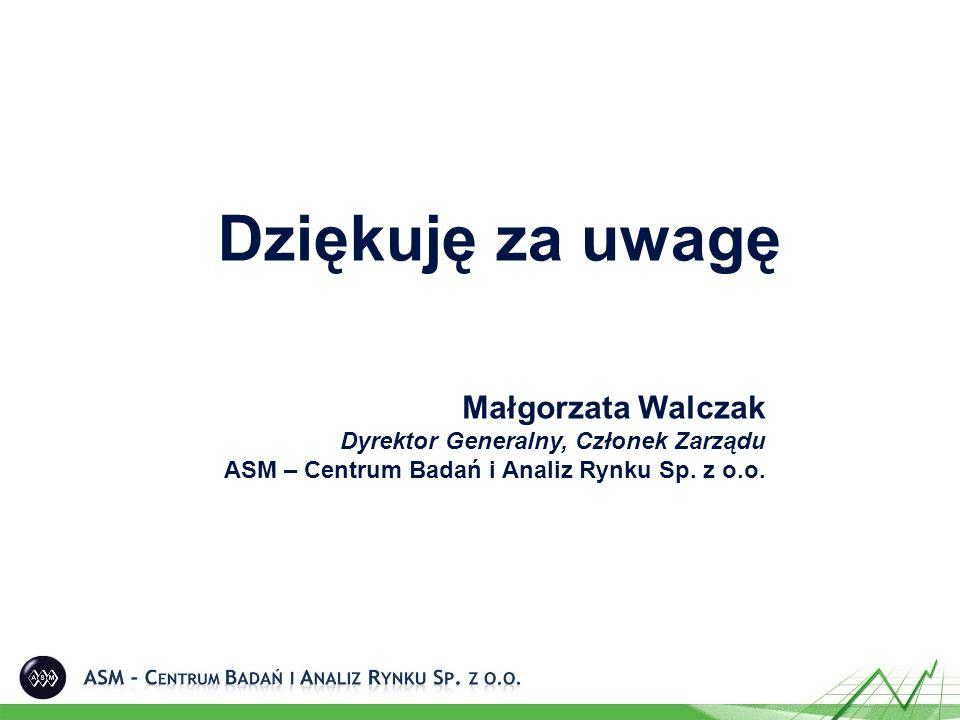 Dziękuję za uwagę Małgorzata Walczak