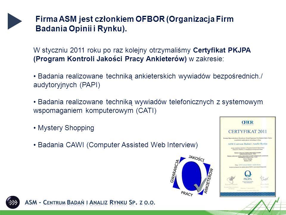 Firma ASM jest członkiem OFBOR (Organizacja Firm Badania Opinii i Rynku).