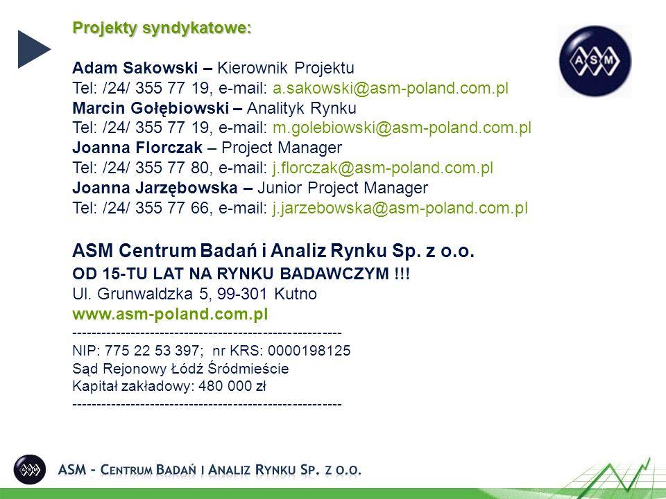 ASM Centrum Badań i Analiz Rynku Sp. z o.o.