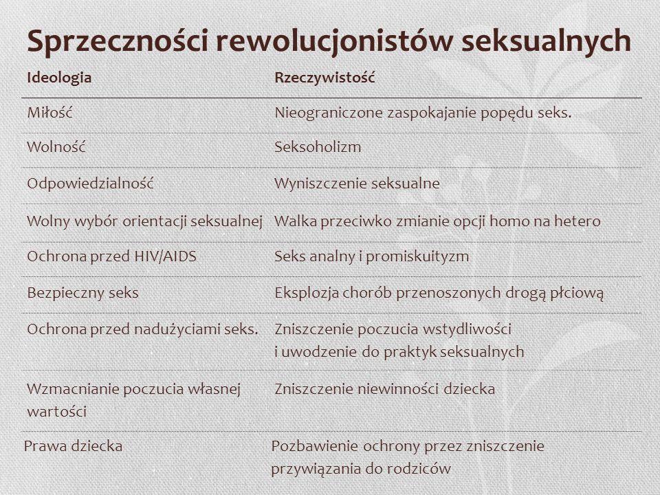 Sprzeczności rewolucjonistów seksualnych