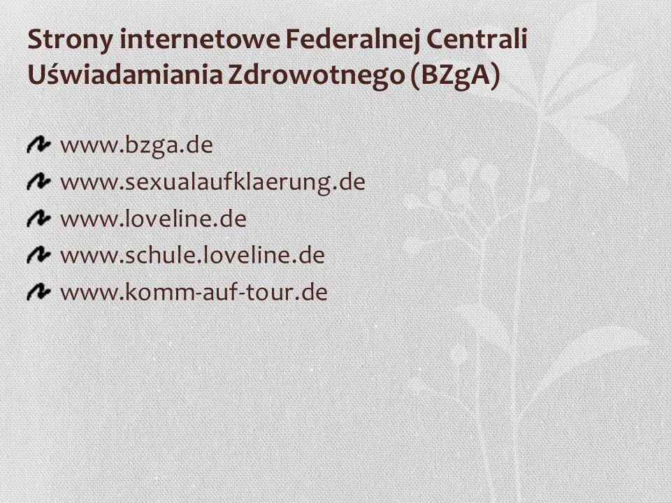 Strony internetowe Federalnej Centrali Uświadamiania Zdrowotnego (BZgA)