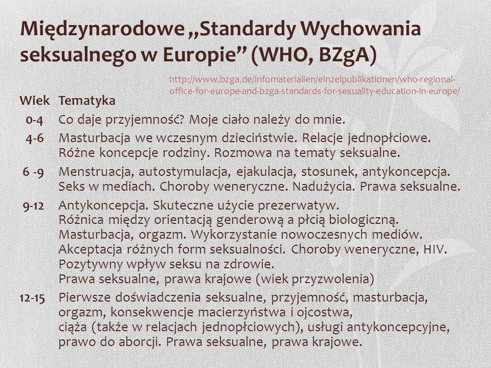 """Międzynarodowe """"Standardy Wychowania seksualnego w Europie (WHO, BZgA)"""