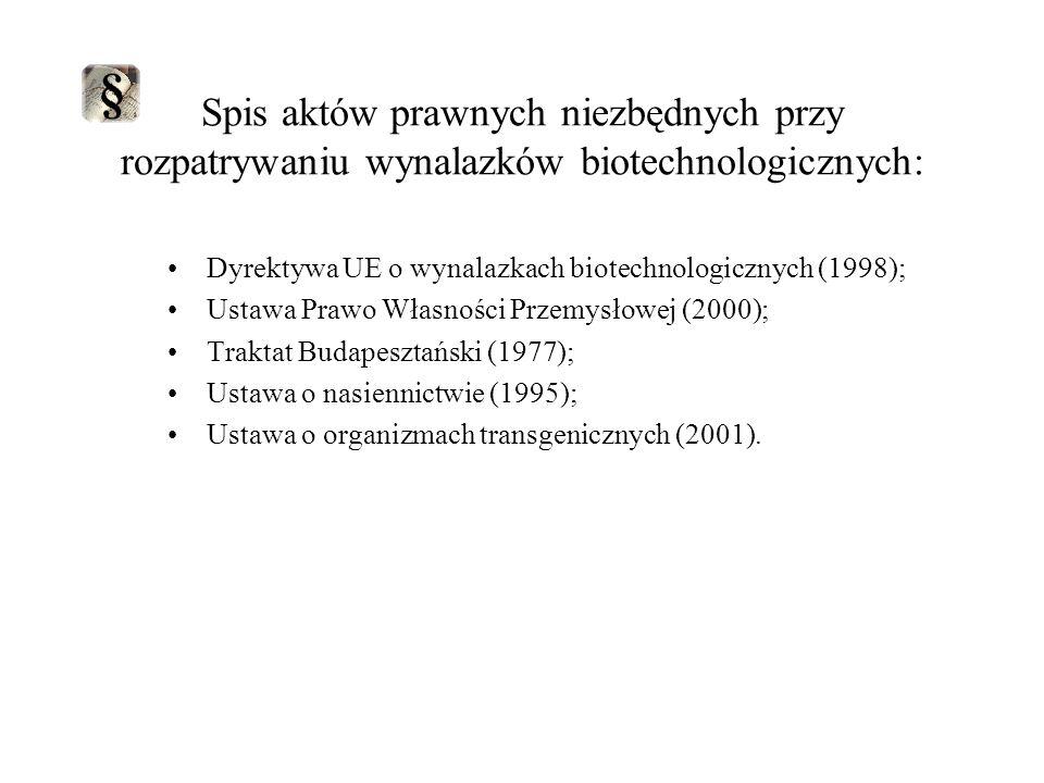 Spis aktów prawnych niezbędnych przy rozpatrywaniu wynalazków biotechnologicznych: