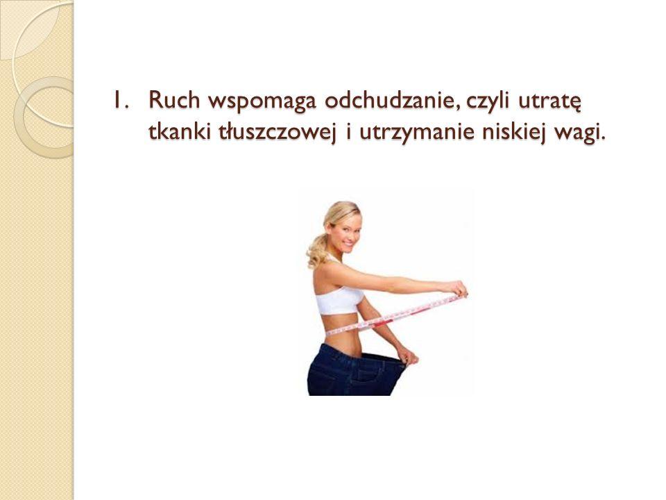 Ruch wspomaga odchudzanie, czyli utratę tkanki tłuszczowej i utrzymanie niskiej wagi.