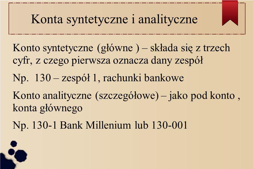 Konta syntetyczne i analityczne