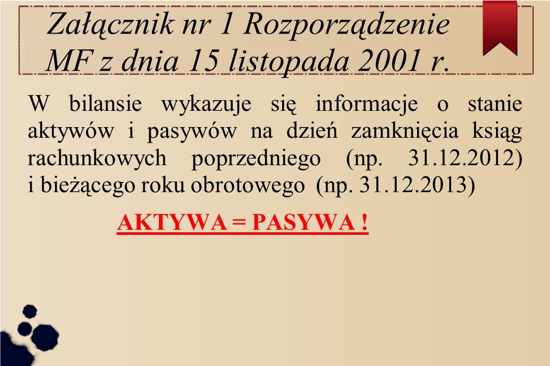 Załącznik nr 1 Rozporządzenie MF z dnia 15 listopada 2001 r.