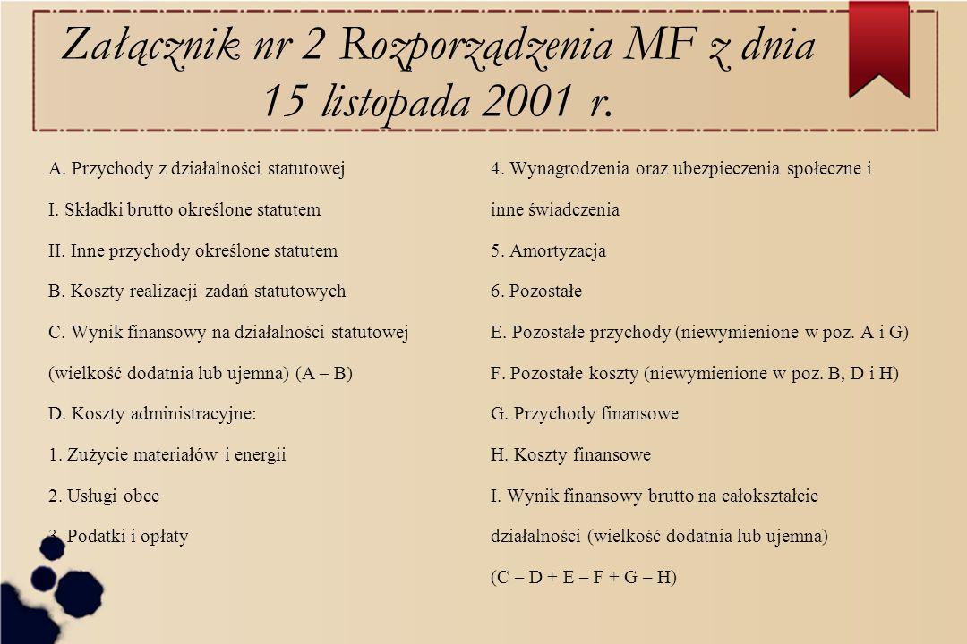 Załącznik nr 2 Rozporządzenia MF z dnia 15 listopada 2001 r.