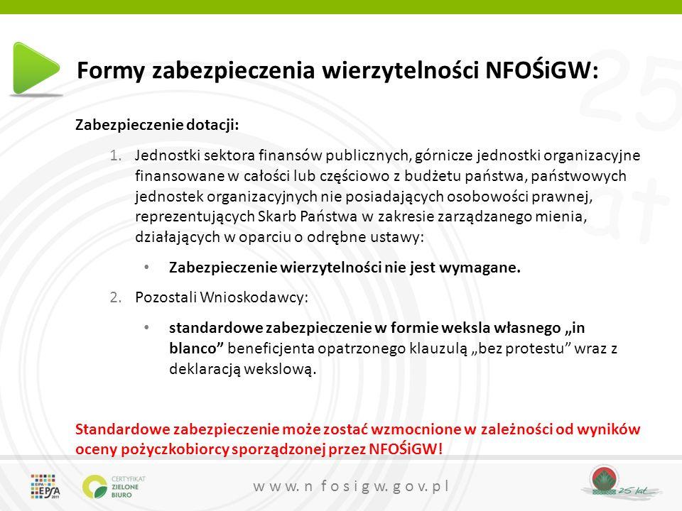 Formy zabezpieczenia wierzytelności NFOŚiGW: