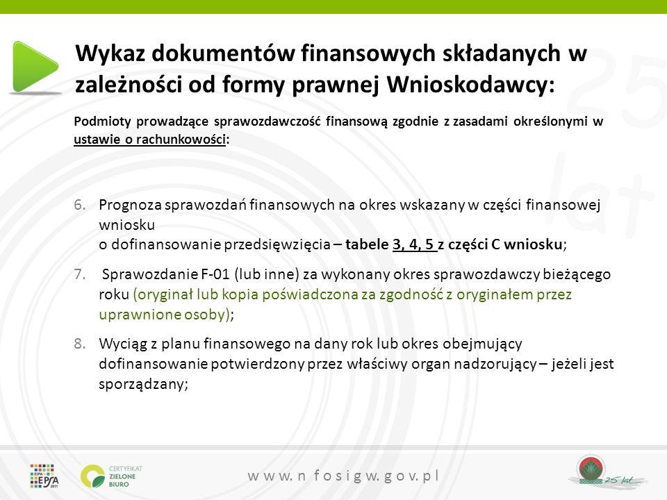 Wykaz dokumentów finansowych składanych w zależności od formy prawnej Wnioskodawcy: