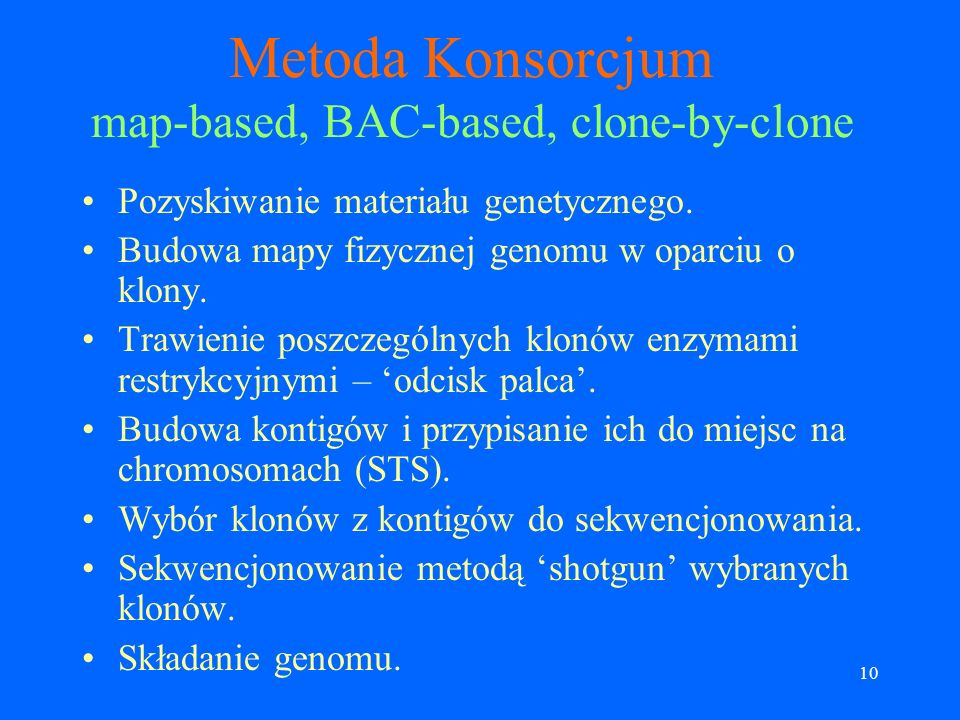 Metoda Konsorcjum map-based, BAC-based, clone-by-clone