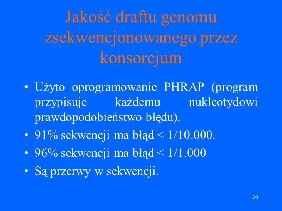 Jakość draftu genomu zsekwencjonowanego przez konsorcjum
