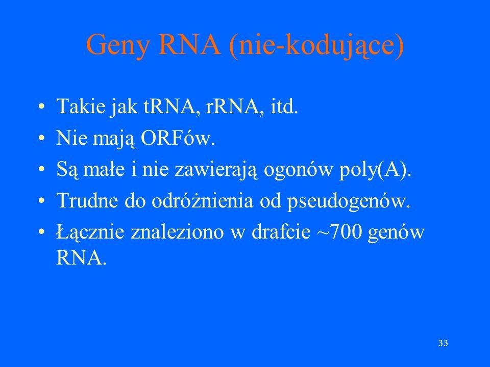Geny RNA (nie-kodujące)
