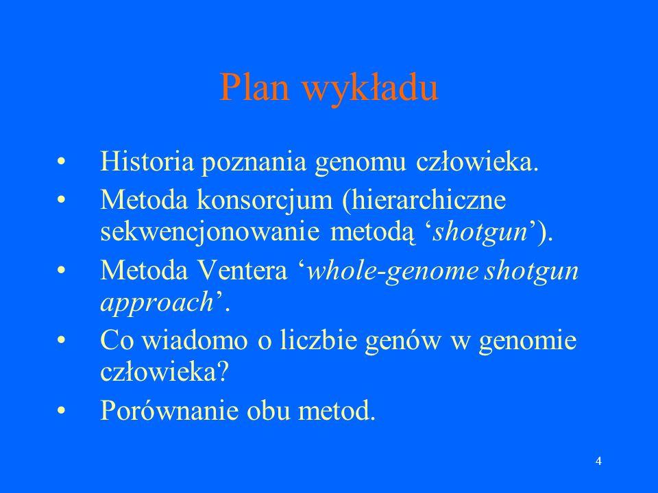Plan wykładu Historia poznania genomu człowieka.